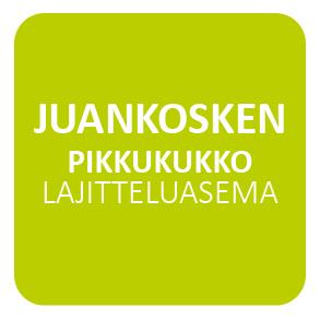 Juankoski - lajittelujärjestys