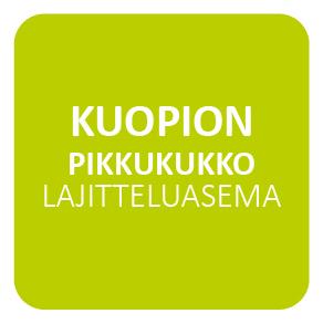 Kuopio - lajittelujärjestys