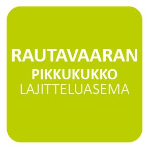 Rautavaara - lajittelujärjestys