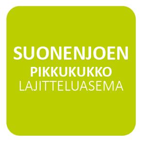 Suonenjoki - lajittelujärjestys